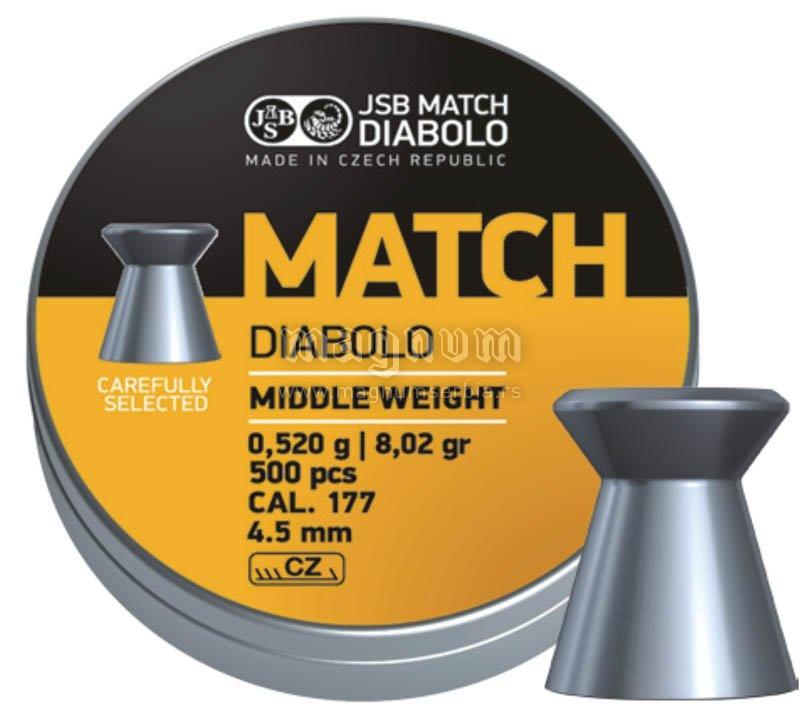 Dijabola JSB Match Middle Weight 4.5mm 1/500 0.52g